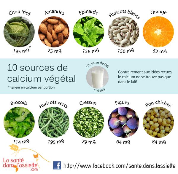 calcium-01