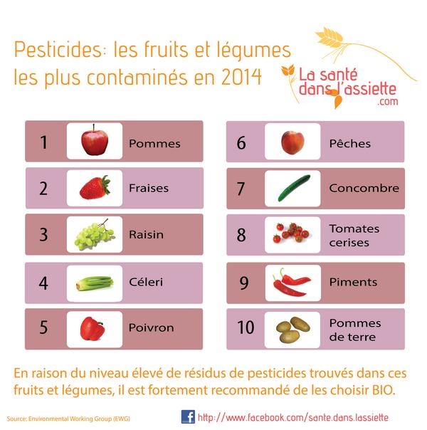 pesticides-01